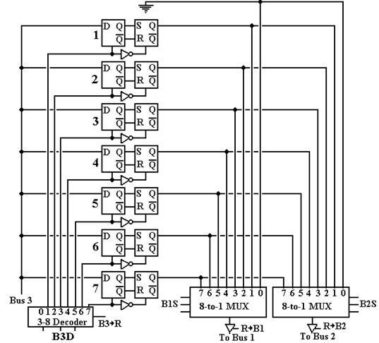 design of 4 bit cpu Cse 140l lab 4 - design of a tiny computer gopi tummala, prof ck cheng, fall 2010, ucsd  the processor or central processing unit (cpu), the  the low 8-bit.